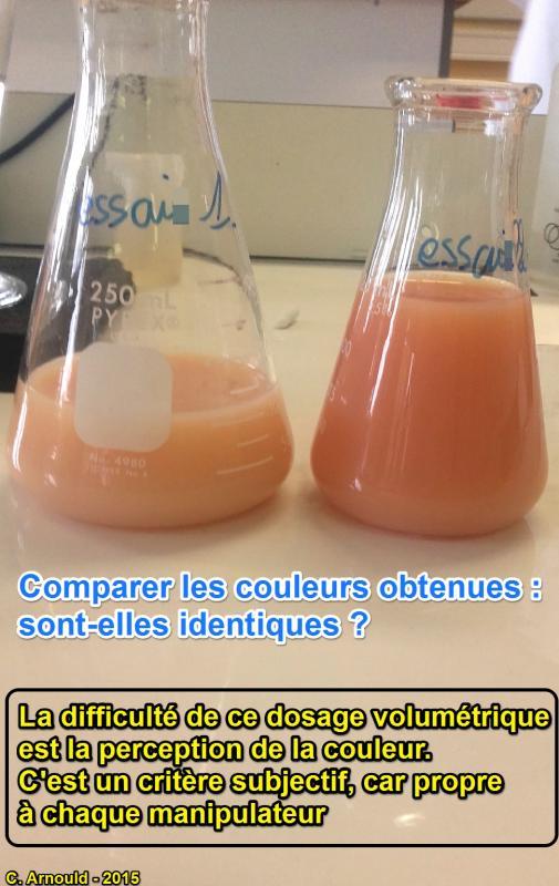 Dosage chlorures mohr 1