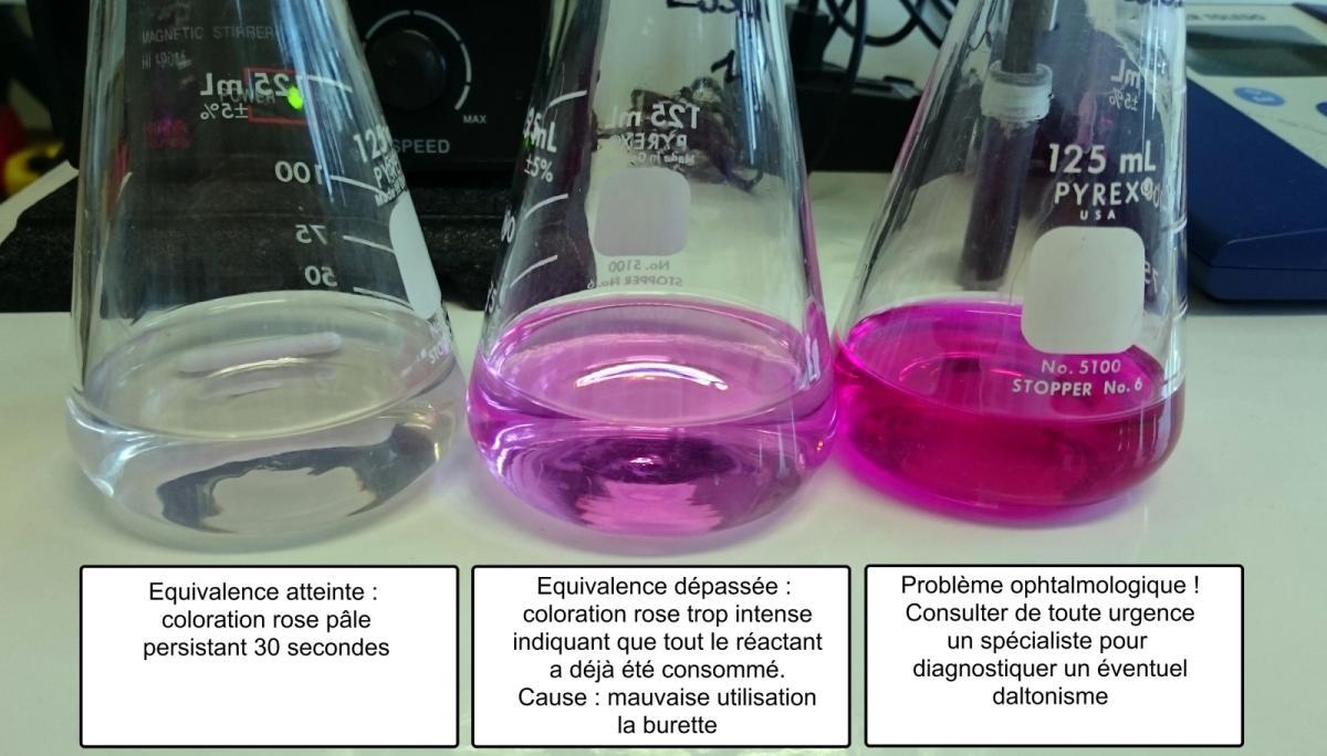 Dosage equivalence 2
