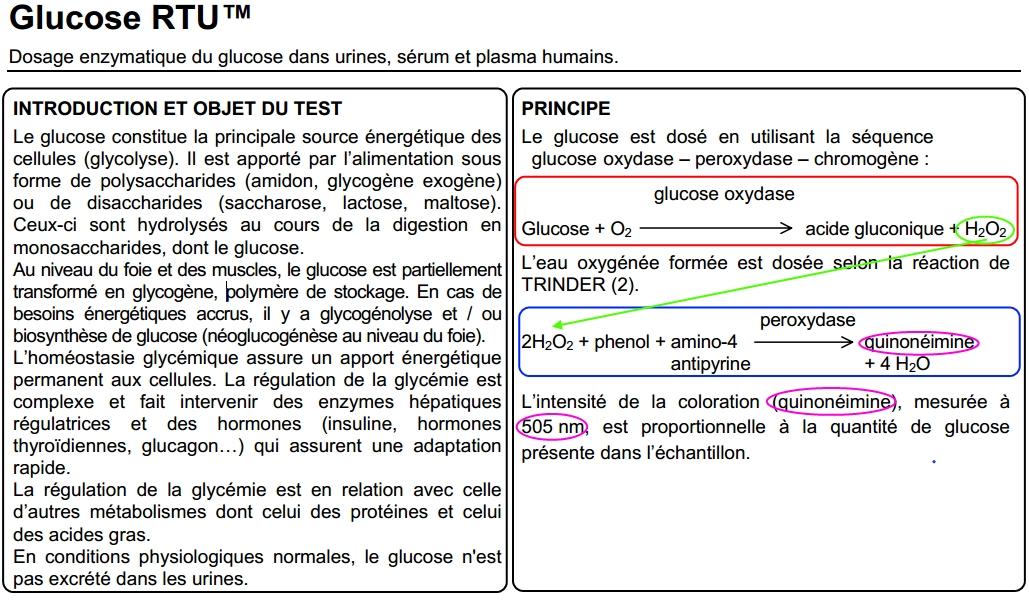 Glucose rtu 1