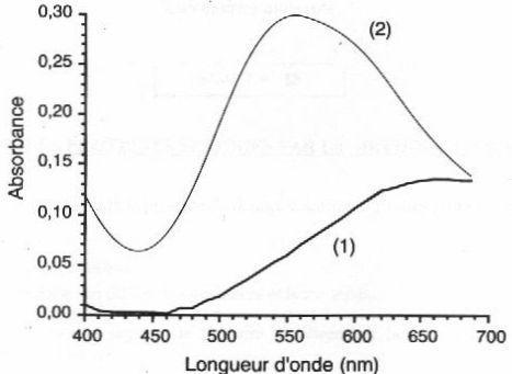 Spectre proteine gornall