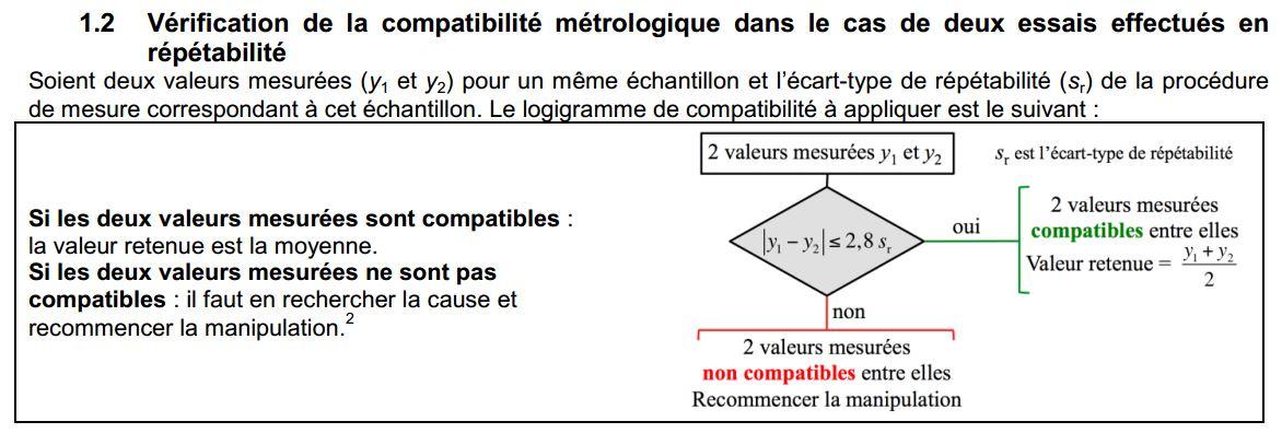 Verification compatibilite 2 valeurs mesurees